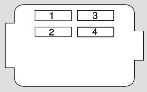 Honda CR-V – fuse box diagram  – under hood (secondary)