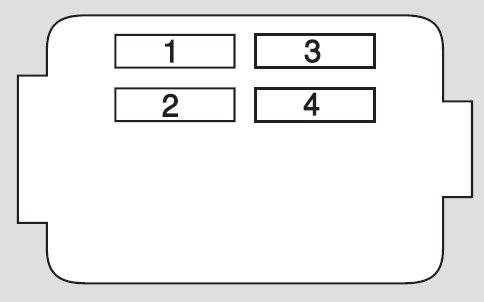 Honda CR-V (2005 - 2006) - fuse box diagram - CARKNOWLEDGE