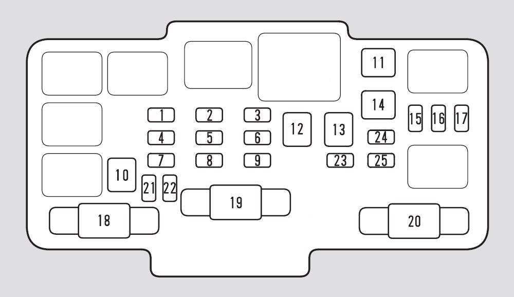 Honda Element  2007  U2013 2008   U2013 Fuse Box Diagram