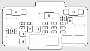 honda element (2009 – 2010) – fuse box diagram - carknowledge on honda  main