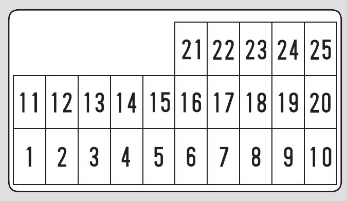 Honda Element  2003   U2013 Fuse Box Diagram