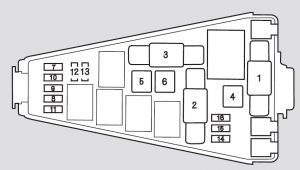 Honda Fit – fuse box diagram – engine compartment
