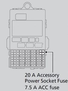 Honda Fit – fuse box diagram – interior