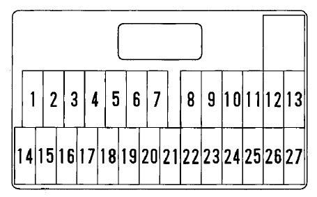 honda insight  2002   u2013 fuse box diagram carknowledge 2006 saturn vue radio wiring diagram