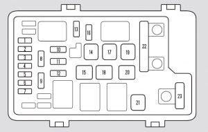 Honda Odyssey 2005 Fuse Box Diagram Carknowledge Info