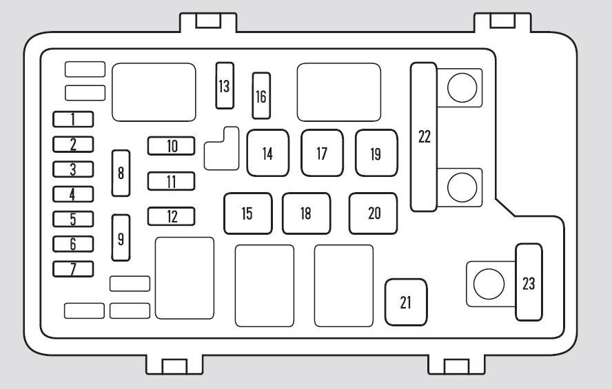2005 f250 fuse panel diagram honda odyssey  2005      fuse box diagram carknowledge info 2005 ford focus fuse box diagram honda odyssey  2005      fuse box diagram