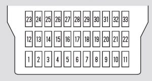 Honda Odyssey (2008 – 2010) – fuse box diagram - Carknowledge.infoCarknowledge.info