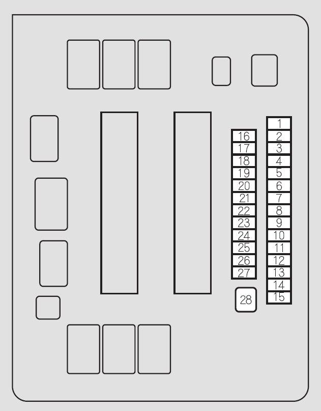 honda odyssey  2015   u2013 fuse box diagram