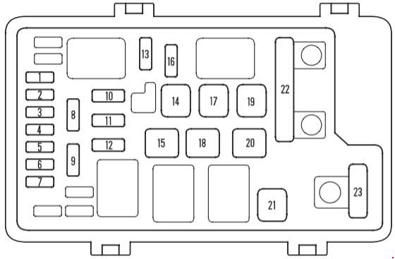 Honda Odyssey (RB1 – RB2) (2003 – 2008) – fuse box diagram -  Carknowledge.info