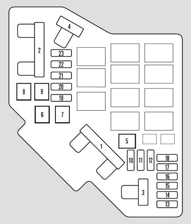 Honda Pilot 2009 Fuse Box Diagram Carknowledge