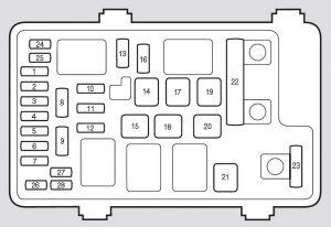 Honda Ridgeline (2012 – 2014) – fuse box diagram - Carknowledge.infoCarknowledge.info