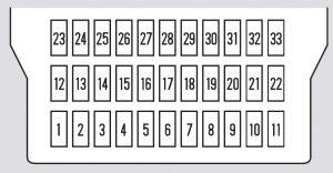 [DIAGRAM_38IU]  Honda Ridgeline (2006) – fuse box diagram - Carknowledge.info | 2006 Honda Ridgeline Fuse Box |  | Carknowledge.info
