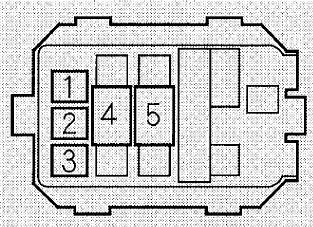 Honda       S2000     2000         fuse       box       diagram     CARKNOWLEDGE