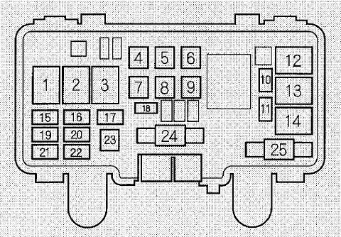 honda s2000  2001   u2013 fuse box diagram