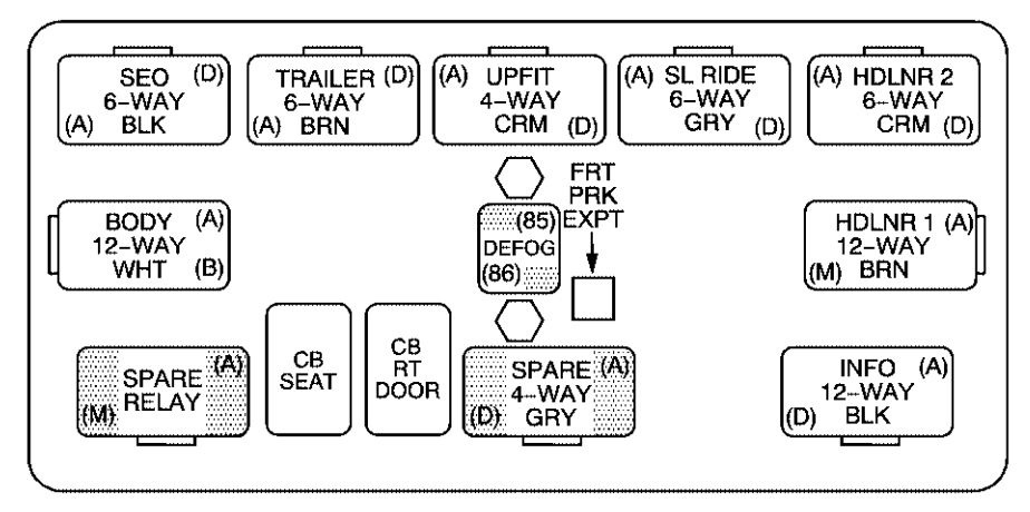 HUMMER    H2     2007      fuse box    diagram     CARKNOWLEDGE