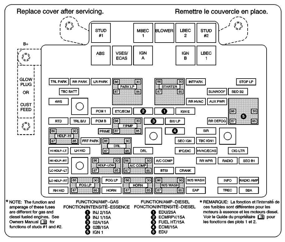 hummer h2 2002 2003 fuse box diagram carknowledge. Black Bedroom Furniture Sets. Home Design Ideas