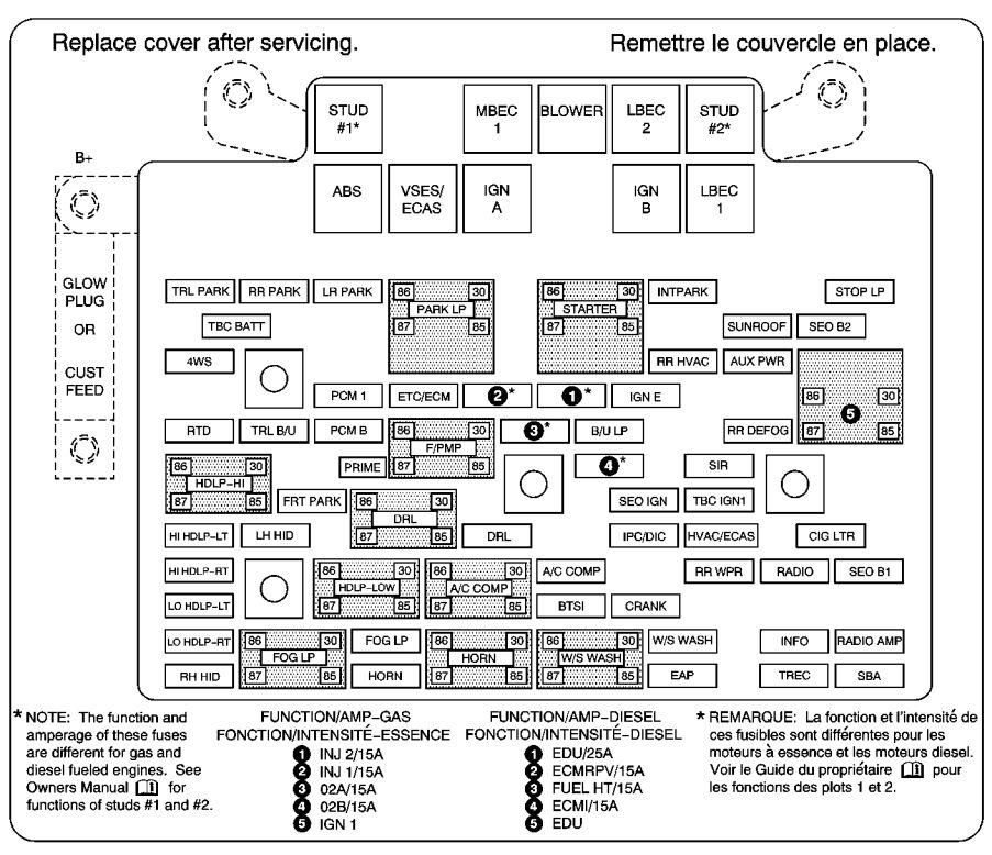 Hummer H2  2004   U2013 Fuse Box Diagram