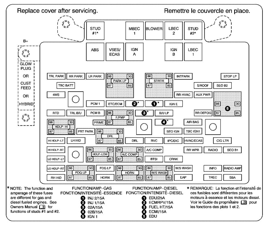 Hummer H2  2005   U2013 Fuse Box Diagram