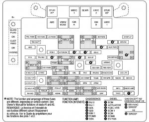 [SCHEMATICS_48ZD]  HUMMER H2 (2007) – fuse box diagram - Carknowledge.info | Battery For Hummer H2 Fuse Box |  | Carknowledge.info