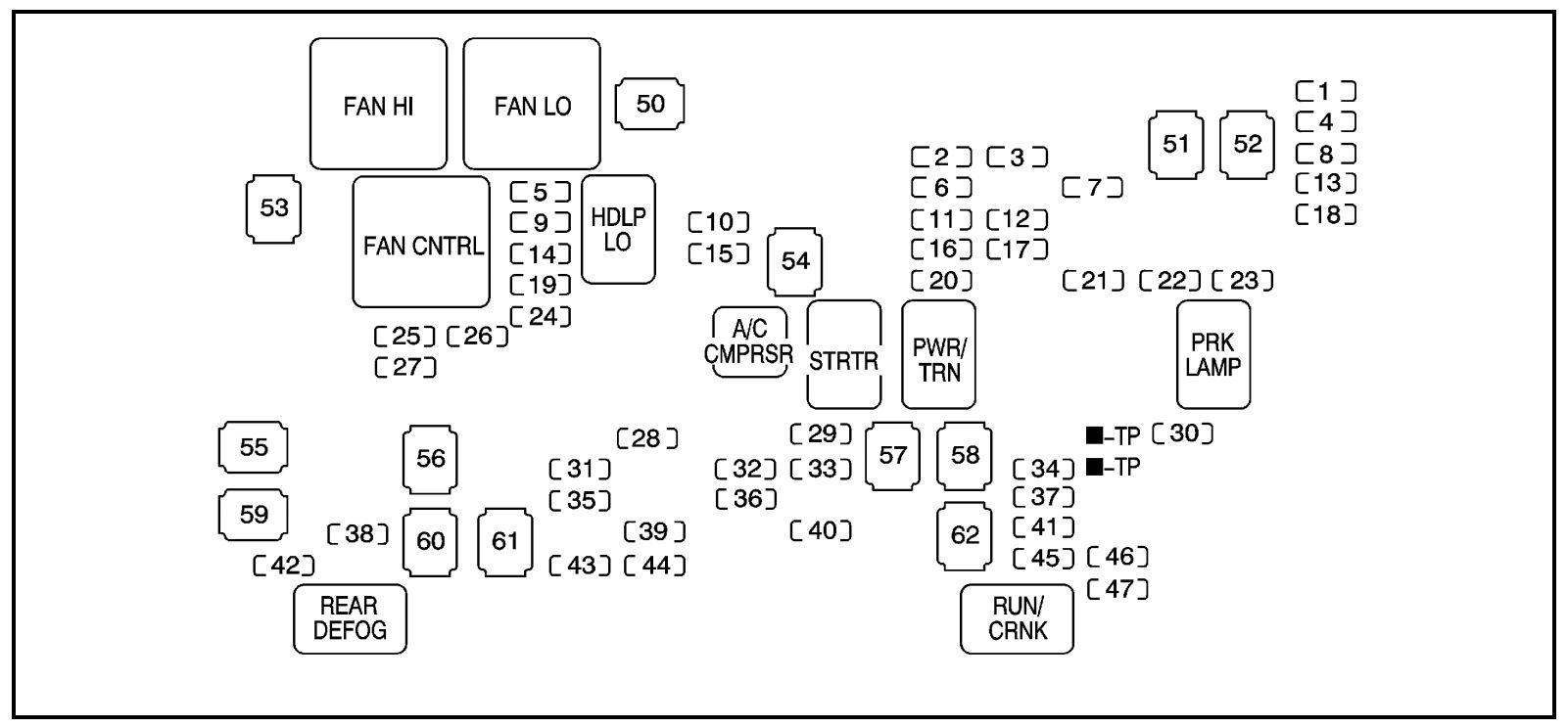 hummer h2 (2009 – 2010) – fuse box diagram - carknowledge.info 2005 hummer h2 fuse box diagram  carknowledge.info