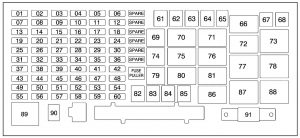 Hummer H3 (2010) – fuse box diagram - Carknowledge.info