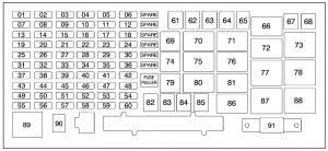Hummer H3 (2010) – fuse box diagram - CARKNOWLEDGE on 2000 oldsmobile intrigue engine diagram, 2006 mercury milan fuse diagram, jaguar xj8 radio, 2002 jaguar x-type fuse diagram, jaguar xj8 parts diagram, 2003 jaguar fuse diagram, jaguar relay locations, jaguar xj8 engine, jaguar xj8 overheating, 1998 porsche boxster fuse diagram, jaguar xj8 power steering pump diagram, jaguar xj8 cooling system diagram, jaguar x-type fuse box, jaguar xj8 interior, jaguar xj8 headlights, 2000 jaguar s type fuse panel diagram, jaguar xj8 steering wheel, jaguar xj8 transmission problems, jaguar s type wiring diagram, 1999 jeep wrangler fuse diagram,