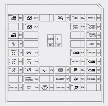 skoda superb estate fuse box hyundai i20  2015     2016      fuse box diagram carknowledge info  hyundai i20  2015     2016      fuse box