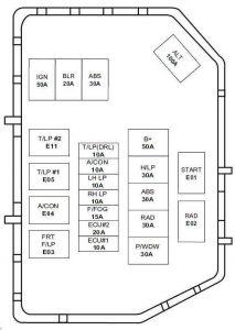 hyundai atos  u2013 fuse box diagram
