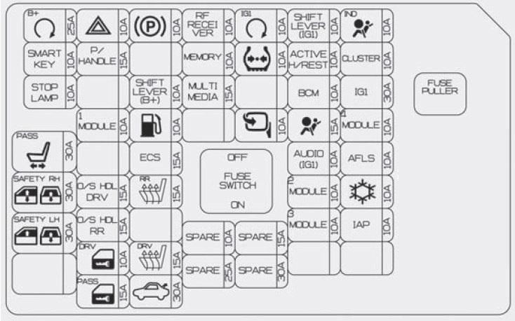 hyundai centennial  2013  u2013 2015   u2013 fuse box diagram
