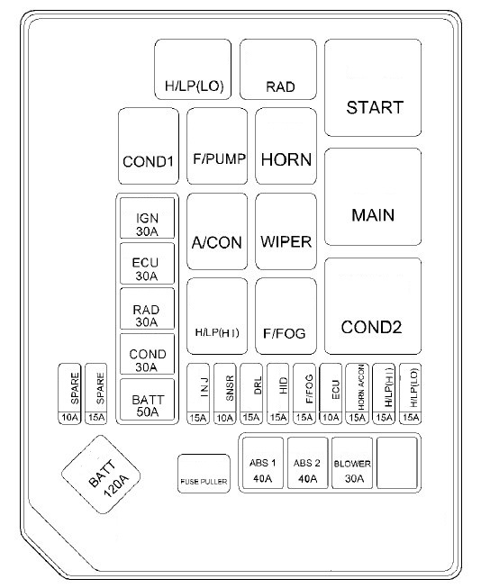 hyundai coupe  2006  u2013 2008   u2013 fuse box diagram