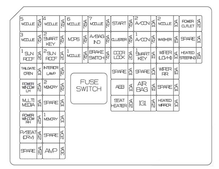 hyundai elantra gt (2018) – fuse box diagram - carknowledge.info  carknowledge.info