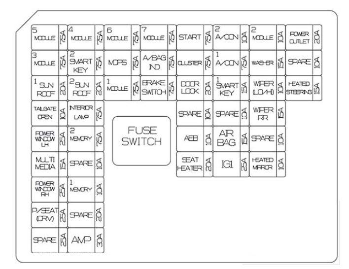 hyundai elantra gt 2018 fuse box diagram carknowledge. Black Bedroom Furniture Sets. Home Design Ideas