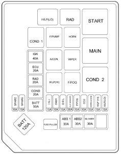 2008 hyundai elantra engine diagram hyundai elantra  2005      fuse box diagram carknowledge info  hyundai elantra  2005      fuse box