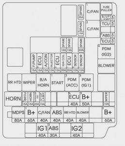 hyundai elantra  2014  u2013 2016   u2013 fuse box diagram