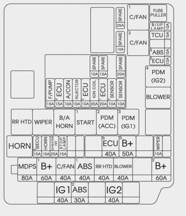 2018 Hyundai Elantra Wiring Diagram