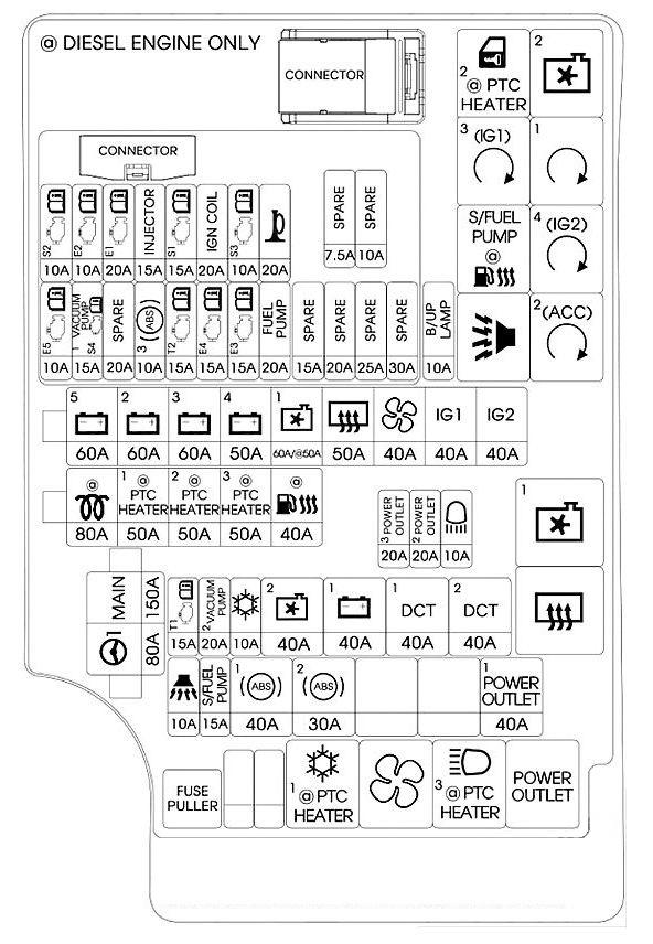 hyundai elantra 2017 2018 fuse box diagram. Black Bedroom Furniture Sets. Home Design Ideas