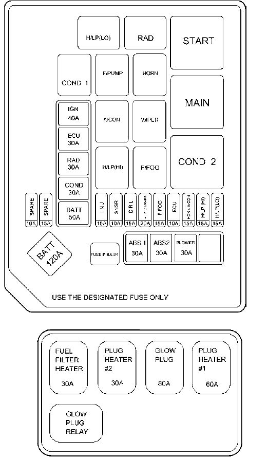 [SCHEMATICS_48YU]  Hyundai Elantra (2006) – fuse box diagram - Carknowledge.info | 2007 Hyundai Elantra Fuse Box |  | Carknowledge.info