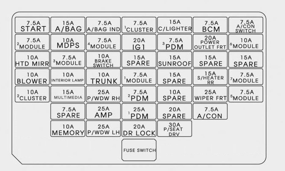 Hyundai Elantra (2014 – 2016) – fuse box diagram - Carknowledge.infoCarknowledge.info