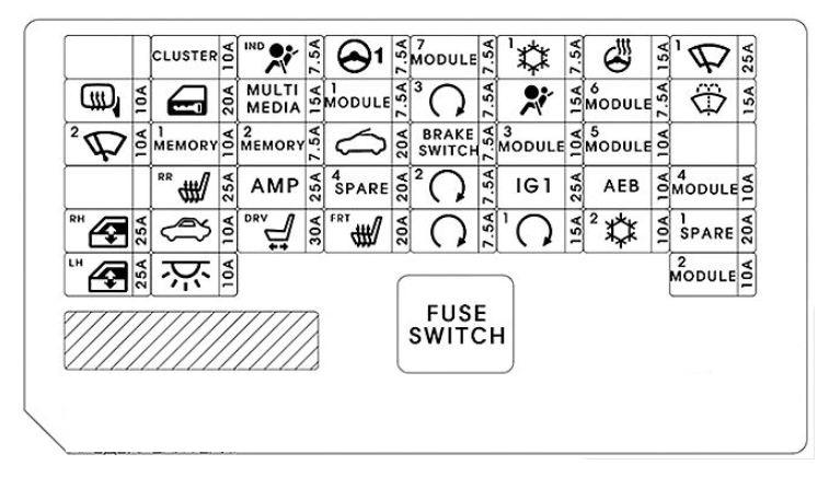 Hyundai Elantra  2017  U2013 2018   U2013 Fuse Box Diagram