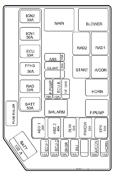 hyundai getz  2006  u2013 2008   u2013 fuse box diagram