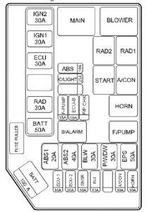 Hyundai Getz (2009 – 2010) – fuse box diagram - Carknowledge.info | Hyundai Getz Fuse Box Layout |  | Carknowledge.info