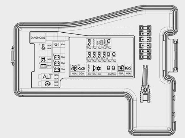 hyundai grand i10  2015  u2013 2016   u2013 fuse box diagram