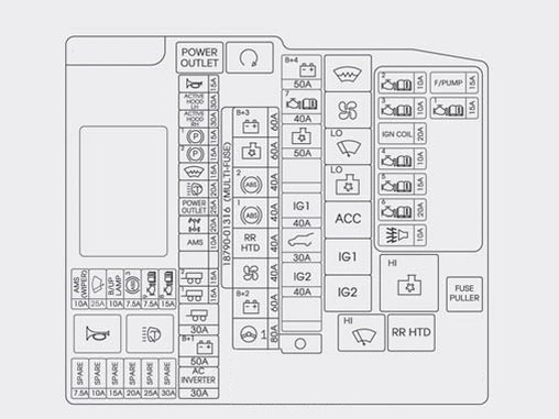 hyundai grand santa fe  2013  u2013 2016   u2013 fuse box diagram