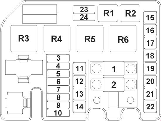 Hyundai H100  2004  U2013 2016   U2013 Fuse Box Diagram