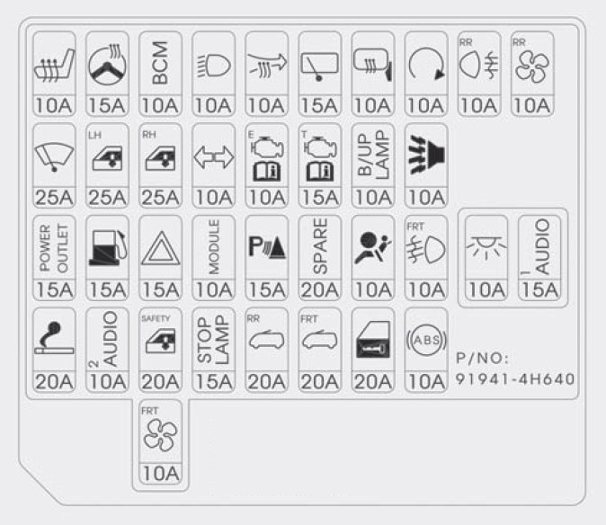hyundai fuse box diagram hyundai h1  grand starex       2016      fuse box diagram hyundai accent fuse box diagram hyundai h1  grand starex       2016