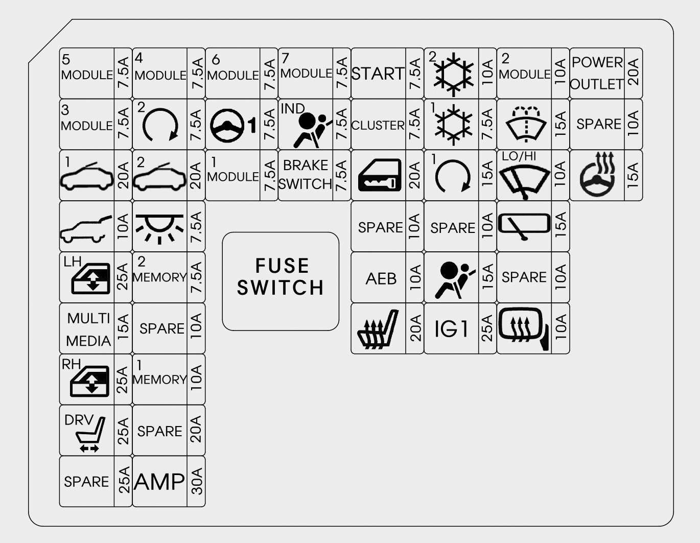 Hyundai I30  2018   U2013 Fuse Box Diagram