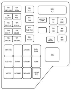 hyundai santa fe 2004 2006 fuse box diagram. Black Bedroom Furniture Sets. Home Design Ideas