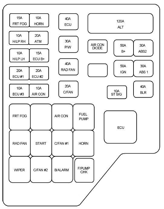Hyundai Santa Fe  2004  U2013 2006   U2013 Fuse Box Diagram