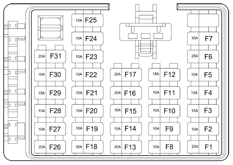 [SCHEMATICS_48EU]  Hyundai Santa Fe (2004 – 2006) – fuse box diagram - Carknowledge.info   2006 Hyundai Tucson Fuse Box      Carknowledge.info