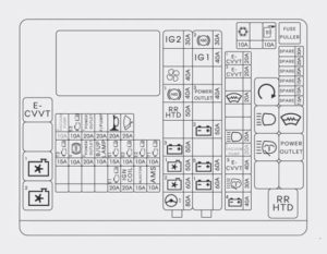 [DIAGRAM_38IS]  Hyundai Sonata (2014) – fuse box diagram - Carknowledge.info | 2013 Hyundai Sonata Fuse Box |  | Carknowledge.info